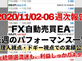 【週次報告】CGアイキャッチ20201102から06まで