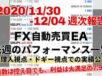 【週次報告】CGアイキャッチ20201130から1204まで